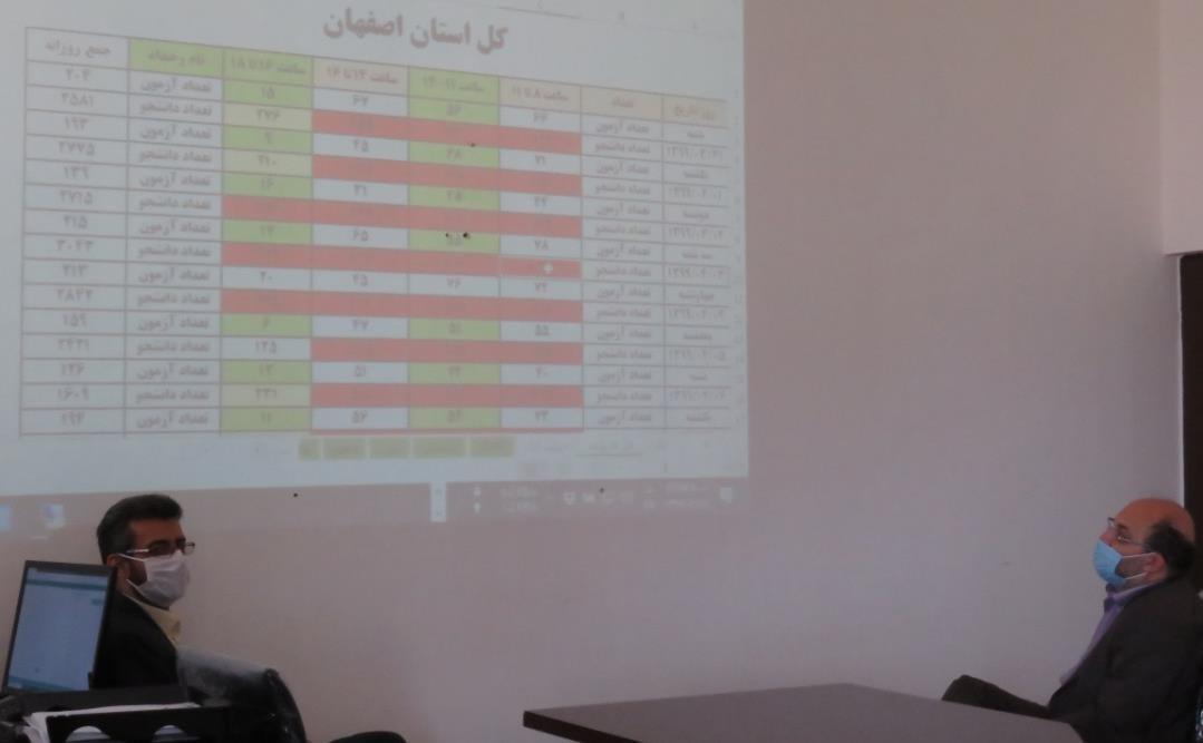 بازدید رئیس دانشگاه آزاد اسلامی اصفهان از فرایند برگزاری امتحانات 17 واحد دانشگاهی